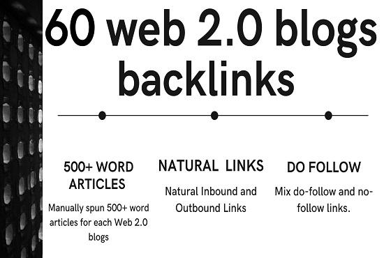 60 web 2.0 blogs backlinks for boost Website ranking