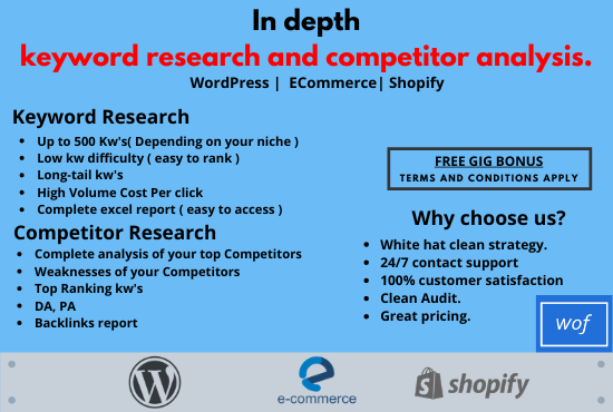In depth keyword research and competitor analysis