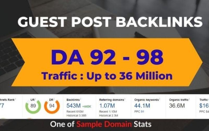 Write and Publish A Guest post on high DR, DA 90+ blog site Medium / LinkedIn / LiveJournal