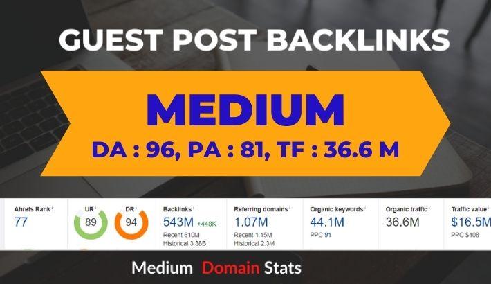 I will Write and Publish Guest Post on Medium. com DA 96