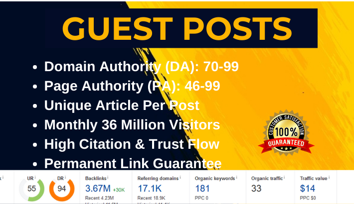 Write and Publish 7 Authority Guest Post on High CF TF Blog- DA70+