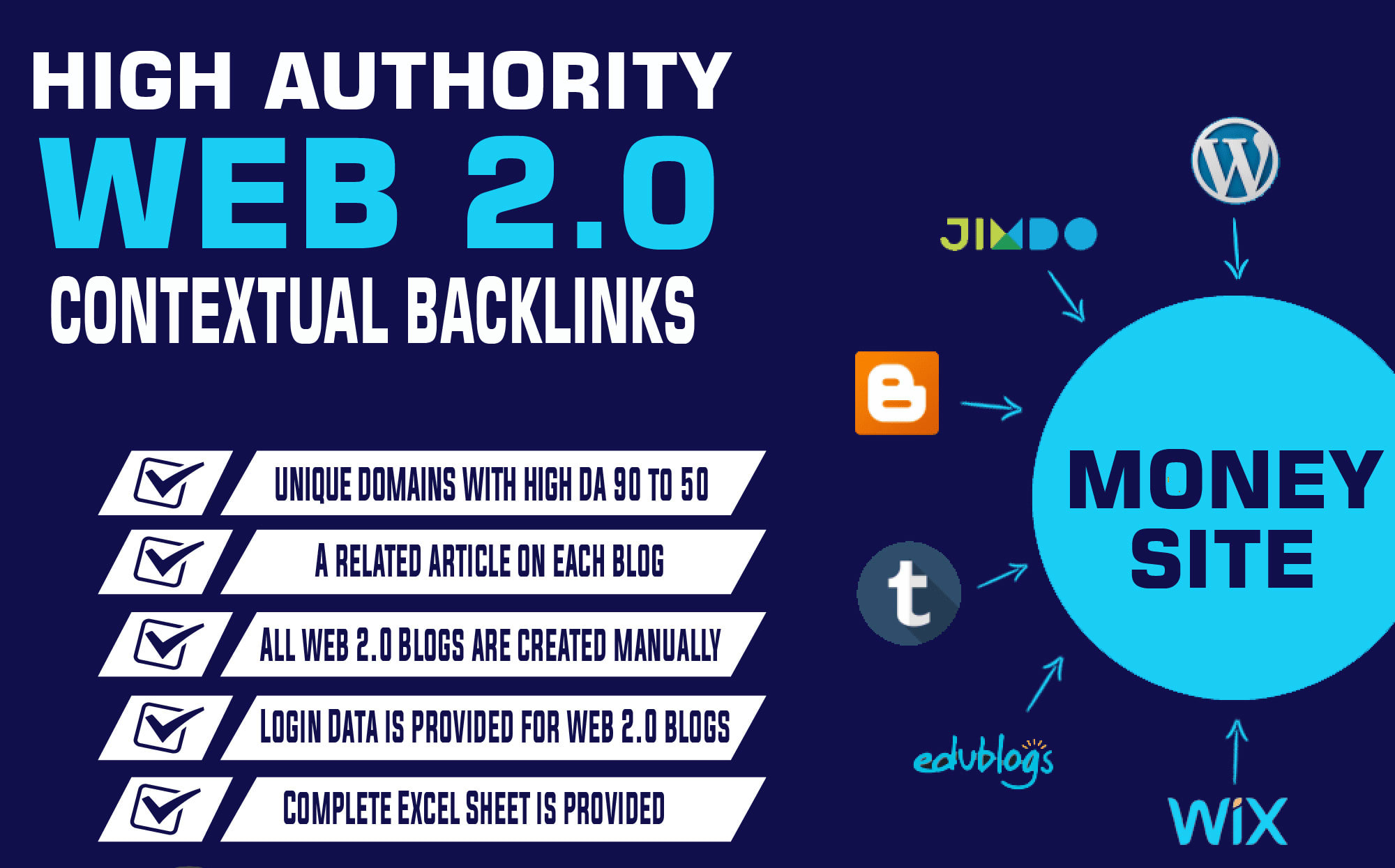 Create bulid 20 manual web 2 0 backlinks