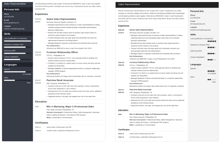I will create your Resume/CV and cover letter.