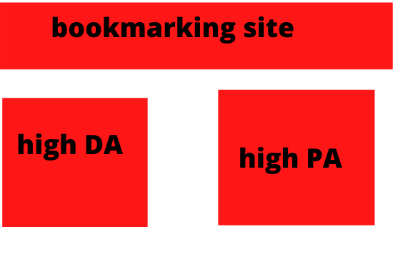 I will do 150 plus social bookmarking submission with high quality backlinks