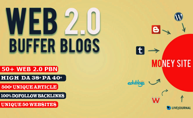 Build 50+ Baclink,  web 2.0 and Dofollow with high DA/PA in your page with interesting site