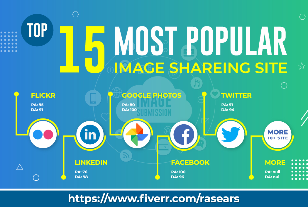 I will submit your images to high ranking image sharing site