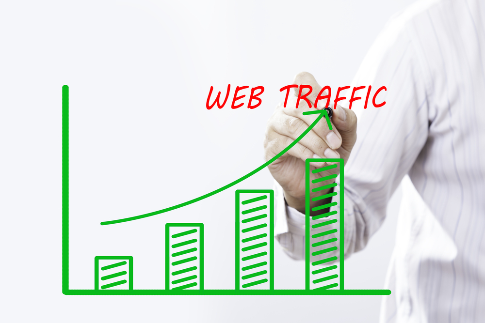 I WILL PROVIDE 50000 Human Unique USA targeted traffic