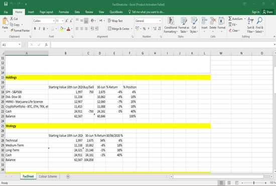 I will do google sheet and excel data entry