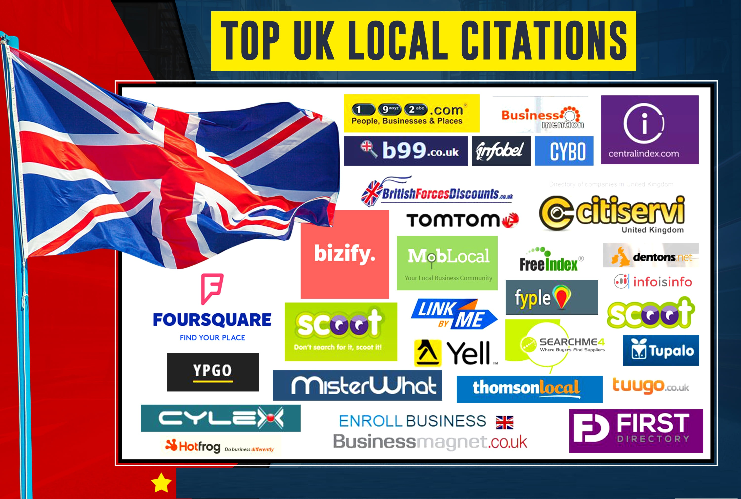 we will create 30 top UK local citations for your business