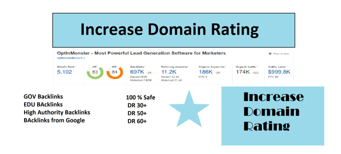 Increase Domain Rating Ahref DR 0 to 40