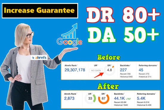 I will increase ahrefs domain rating to 50 plus
