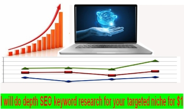 I will do SEO keyword research for your targeted niche
