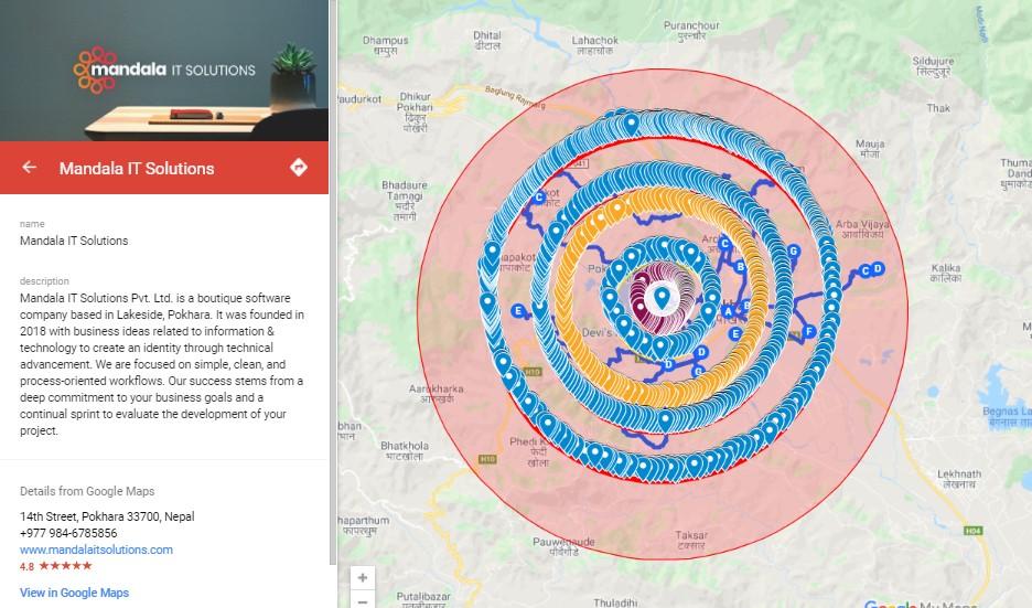 500 Google Map Citation for Local SEO