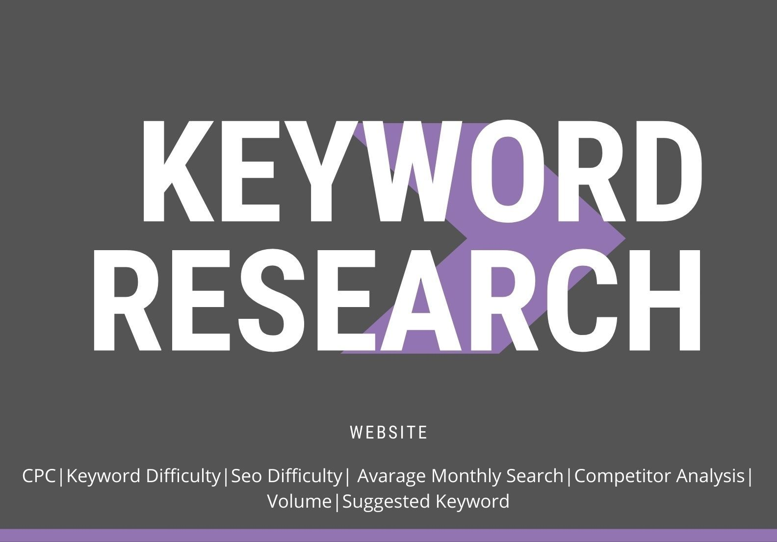 I will do best SEO Keyword Research & Competitor Analysis for your website