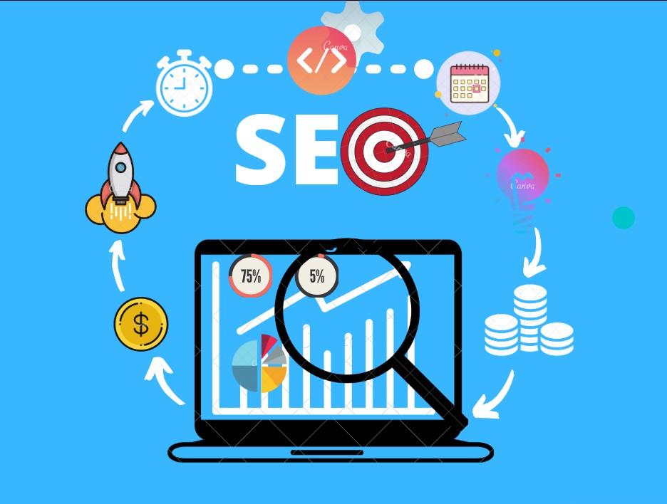 Rank Your Website on Google through Perfect SEO Service