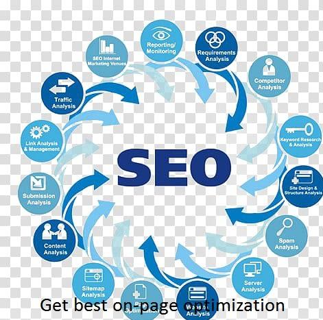 Get your website top ranked in 30 days
