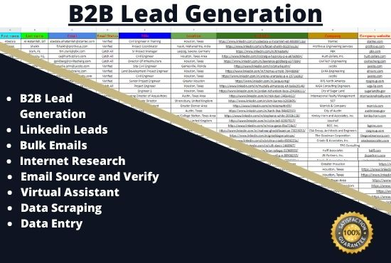 I will collect your targeted B2B Lead Generation and Linkedin Lead Generation