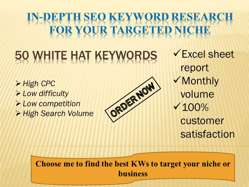 In-depth SEO keyword research for targeted niche
