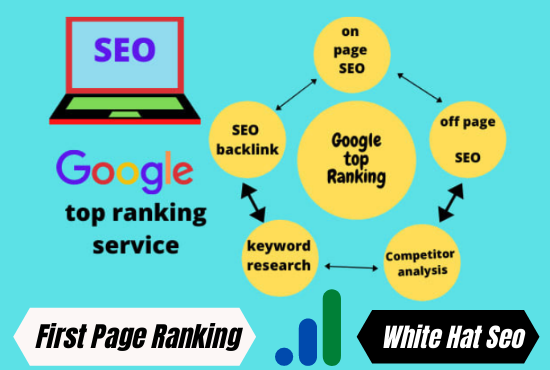 Guaranteed Google 1st page Ranking with best linkbuilding