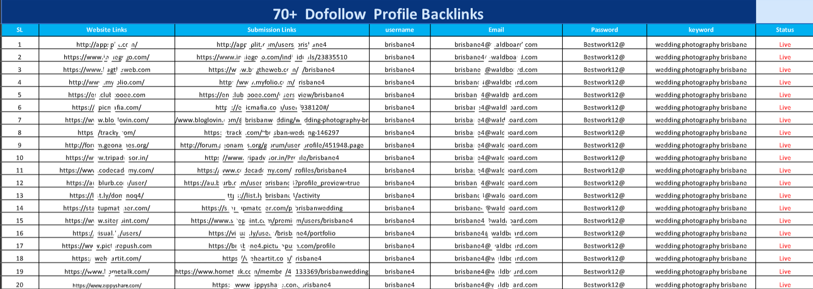 I Will Create 70+ High Quality Unique Do follow Backlink Instant
