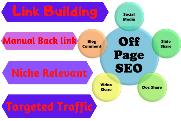 Link Building Offer guaranteed google rank with terrific link building service.
