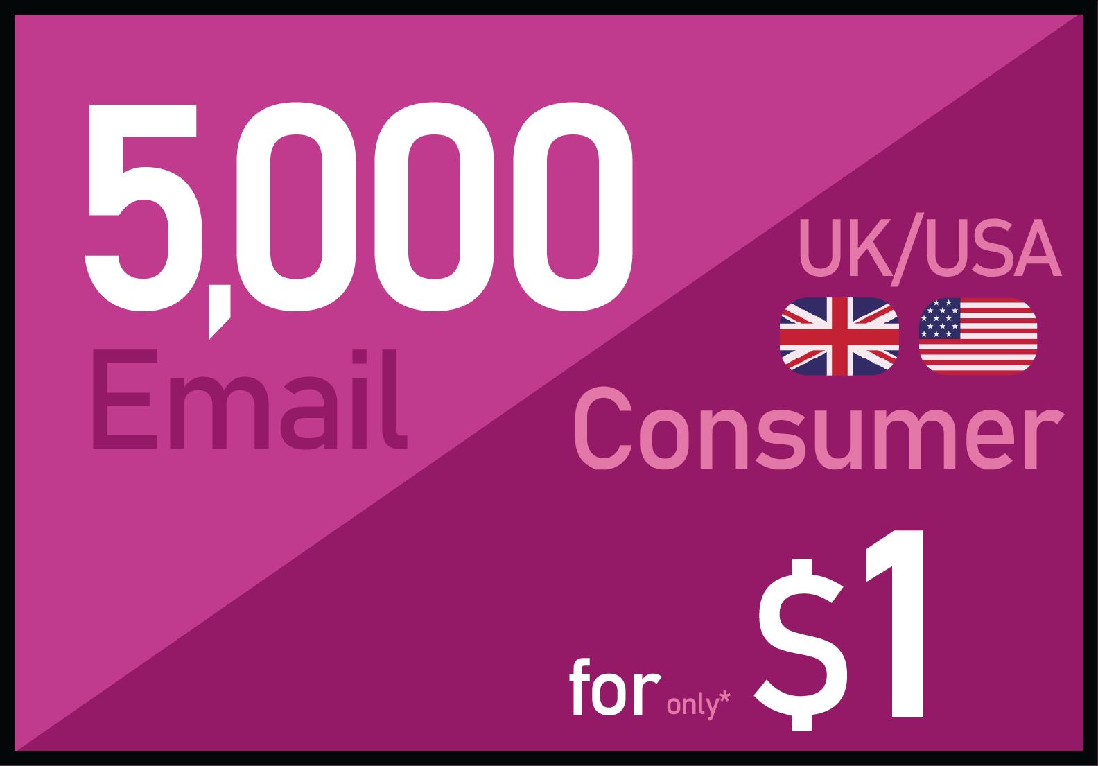 5,000 UK/USA Consumer Email List