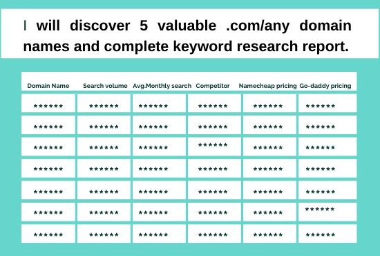 I'll discover 5 valuable. com/any domain names and complete keyword research report