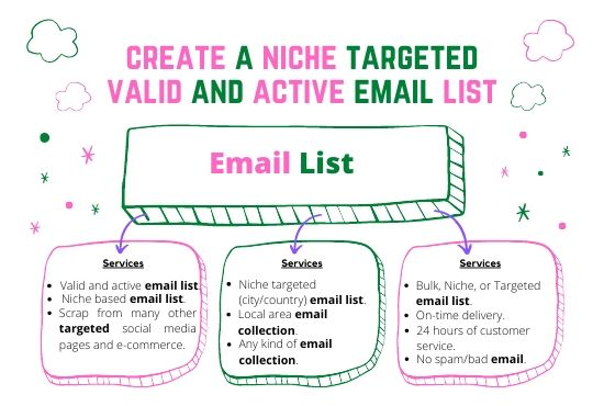 I will create a niche targeted valid and active email list