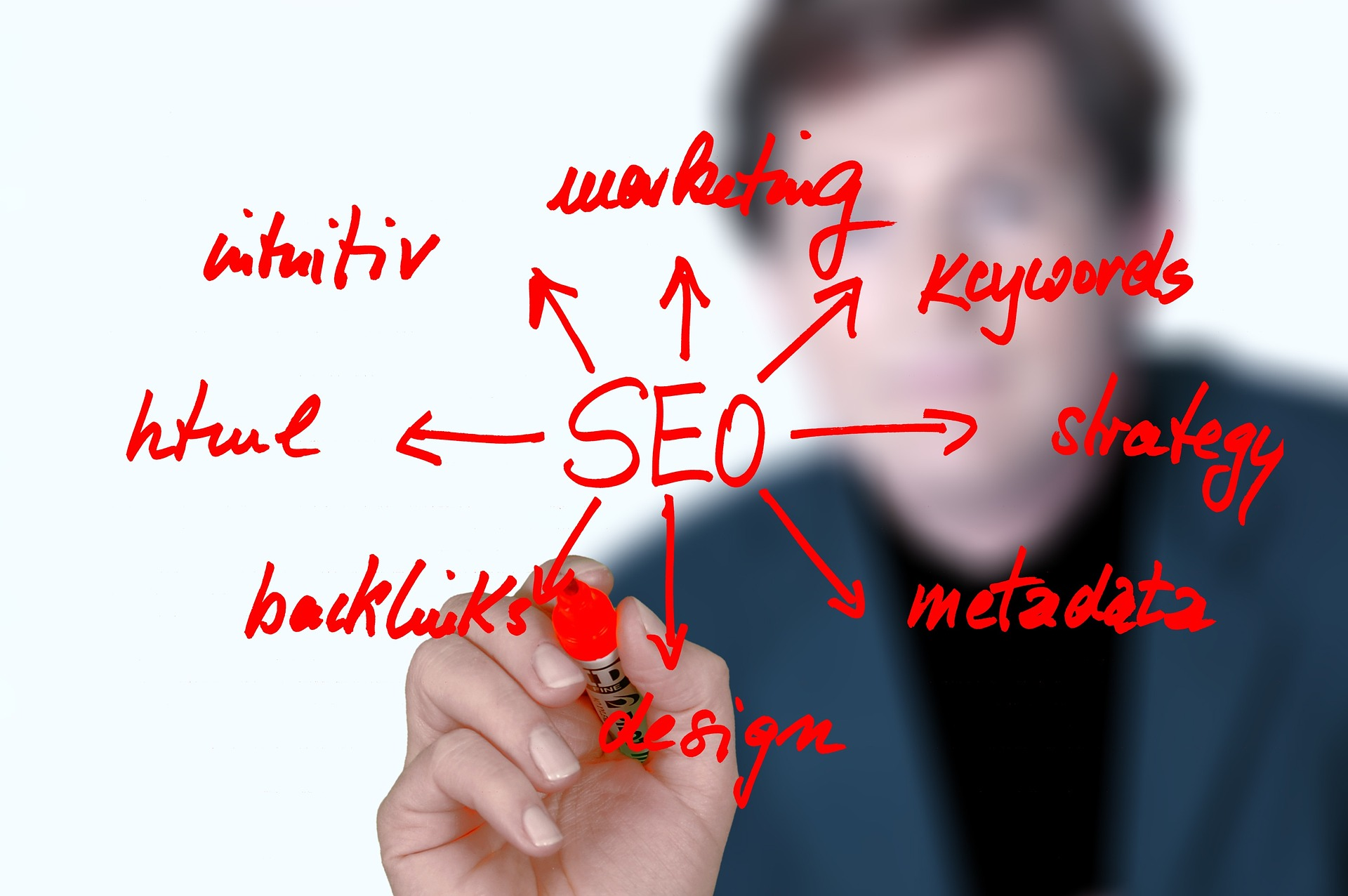 i will do your SEO and rank your web to top