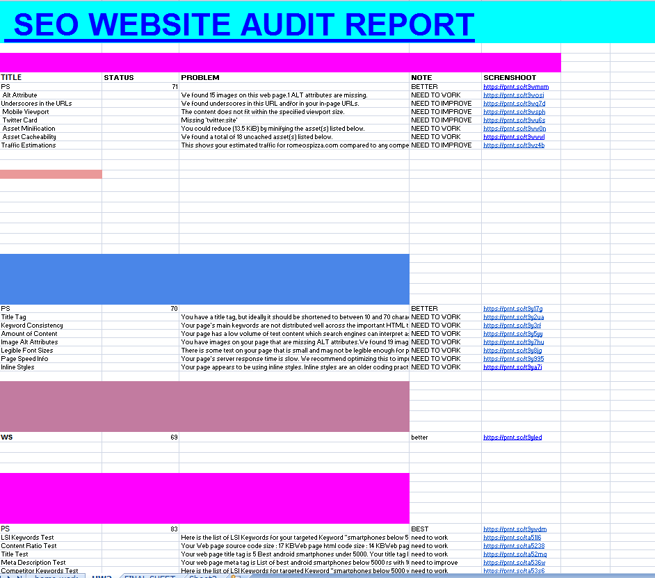 I will audit the website and create a detailed SEO report with an action plan