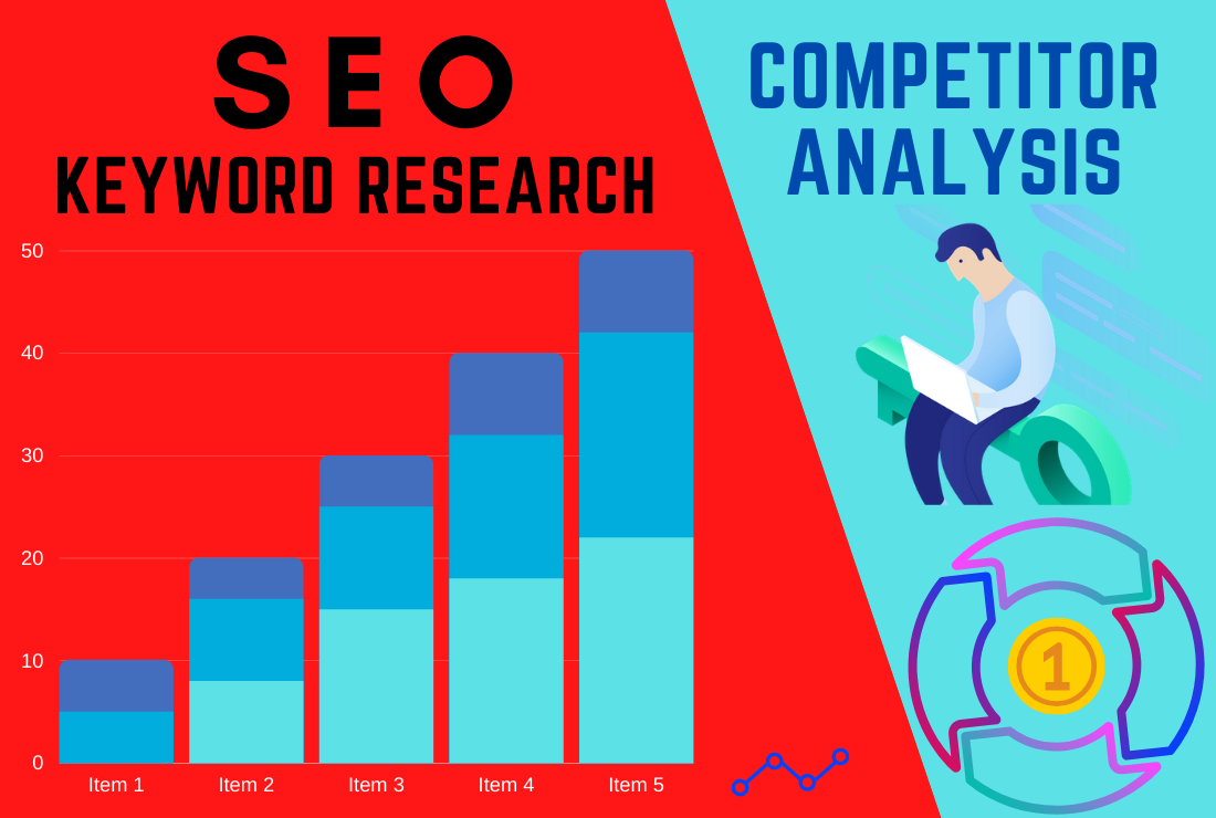 I will do Most Profitable SEO Keyword Research and Competitor Analysis