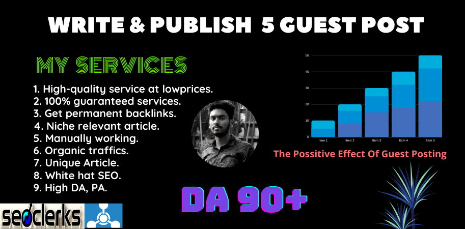 write and publish 5 H.Q. DA,PA Guest Post permanent blog post Backlinks with SEO optimized articles