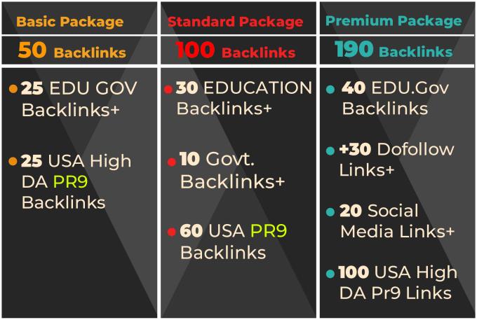 I will boost your website 50 pr9, edu high trust authority safe seo backlinks
