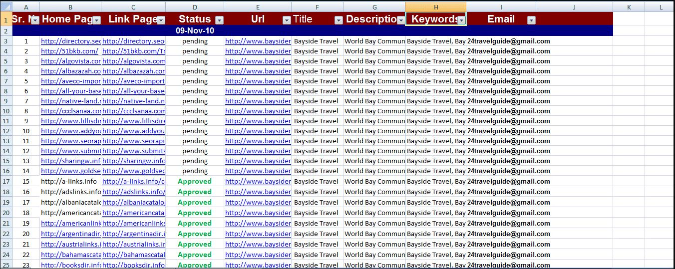 I will do 200 instant approval directory submission, manually