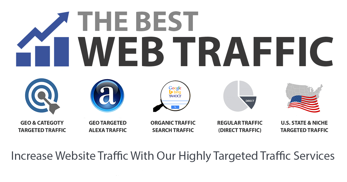 I will drive 3,000 traffic to your website through SMM