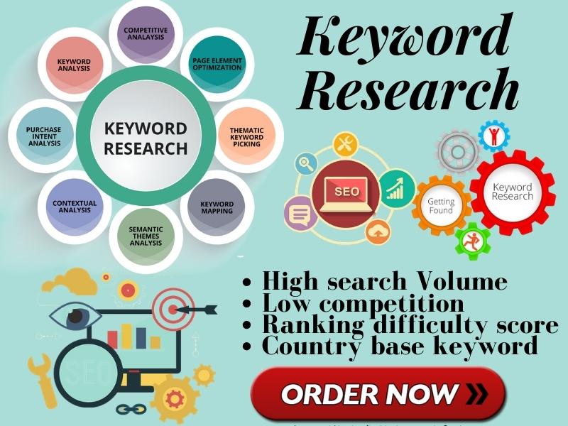 I will do keyword research with seo friendly