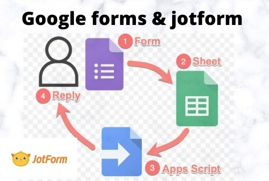 I will create google forms and jotform