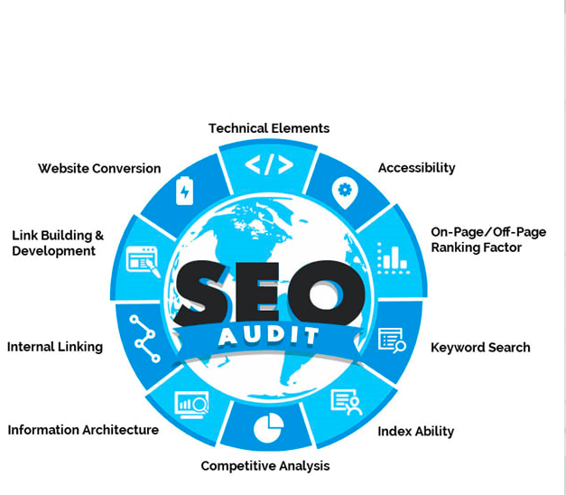 I will create a full SEO audit for your website