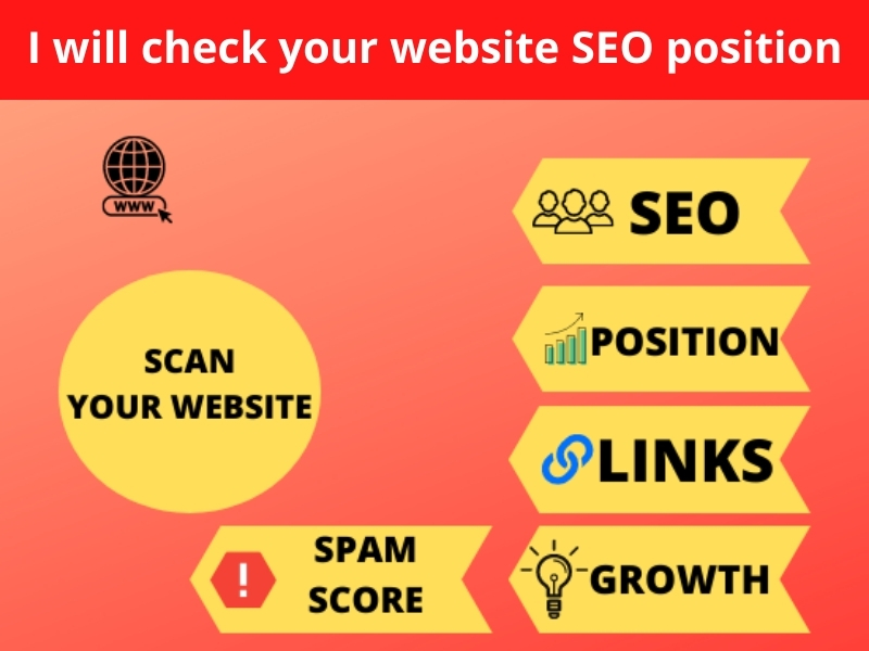 I will check your website SEO position