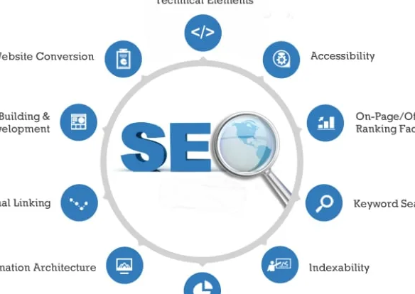 optimize your website SEO to get top