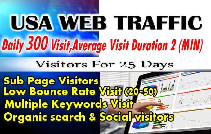 DAILY USA & EUROPE ORGANIC SOCIAL HUMAN VISITORS WEBTRAFFIC to WEBSITE,  BLOG URL, LINKS