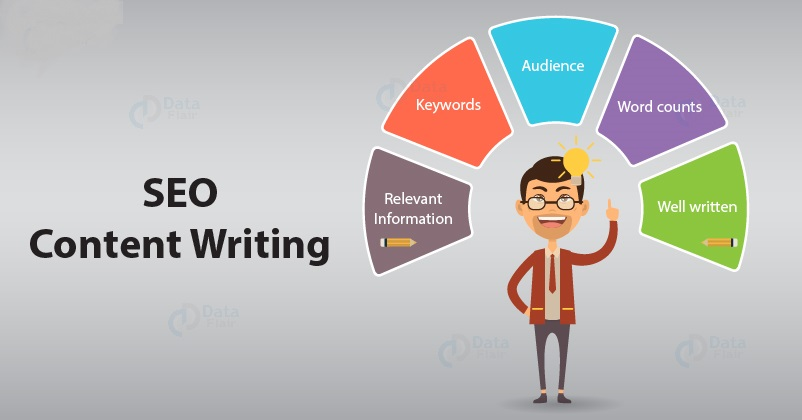 Get 500 words creative spectacular high conversion rate composed SEO articles