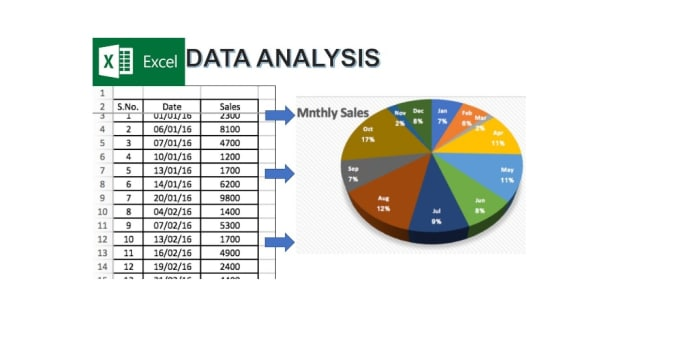 I will provide Data Analysis services to you
