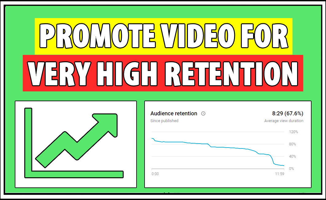 Youtube Promote Video For Very High Retention