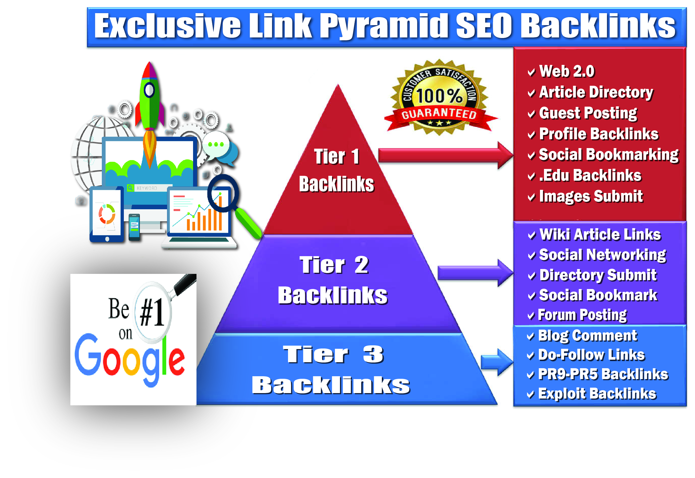 Rank on Google 1st page by Manually Create Exclusive Link Pyramid