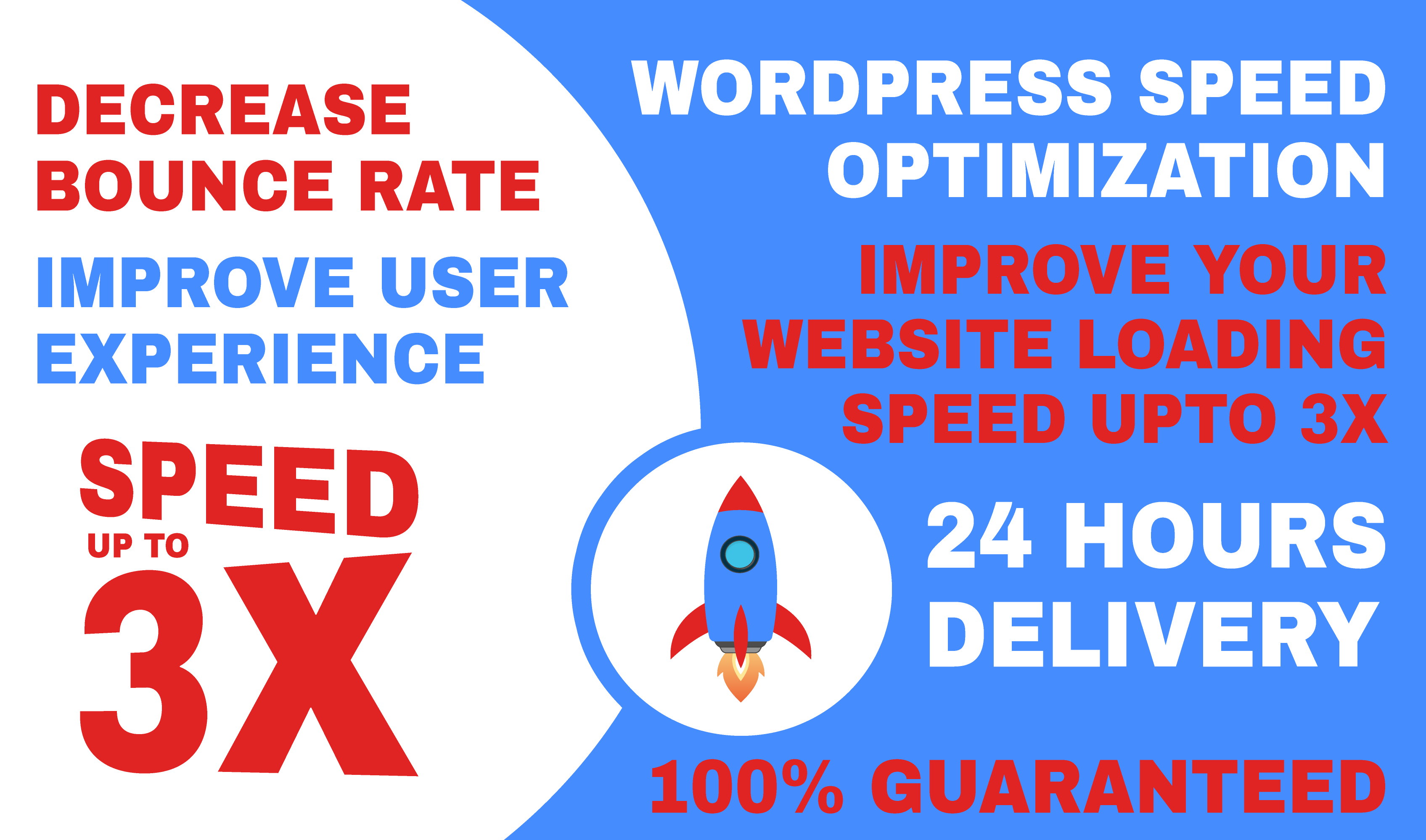 Wordpress Speed Optimization and Speed Up your Website in 12 hours