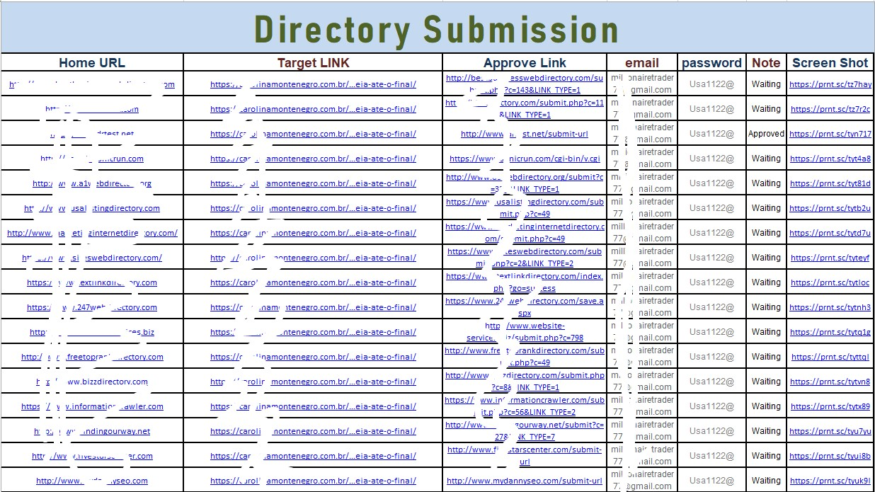 I will Manually do High Authority 200 Directory Submission to High PR sites