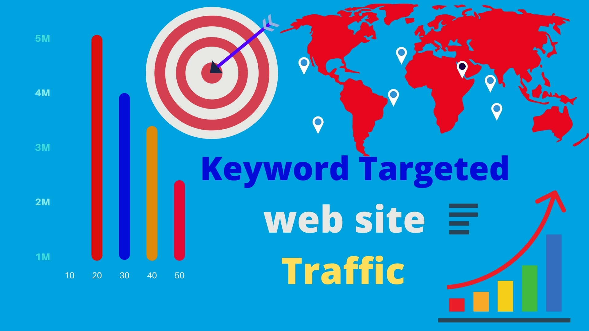 deliver 7000+ USA Real Web Traffic For your WEB site