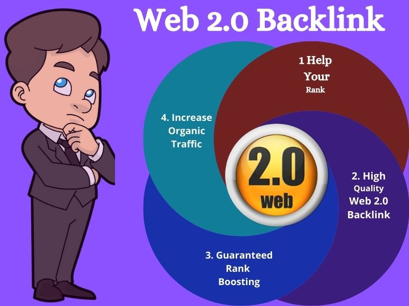 I Will Create 30 High Authority Do-follow Web 2.0 Backlinks