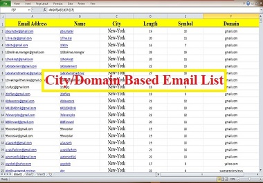 I will provide 1.5K niche targeted email list